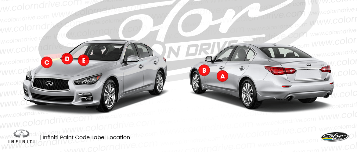 Infiniti Paint Code Location